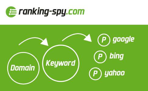SEO Tool Ranking Spy Banner